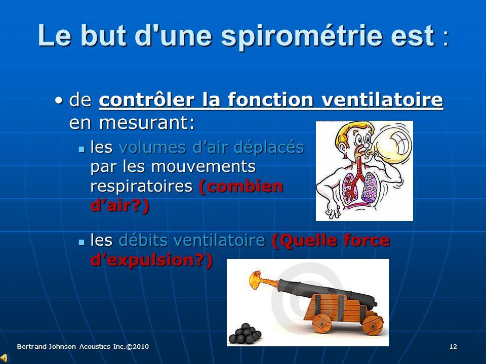 Le but d'une spirométrie est : de contrôler la fonction ventilatoire en mesurant:de contrôler la fonction ventilatoire en mesurant: les volumes dair d