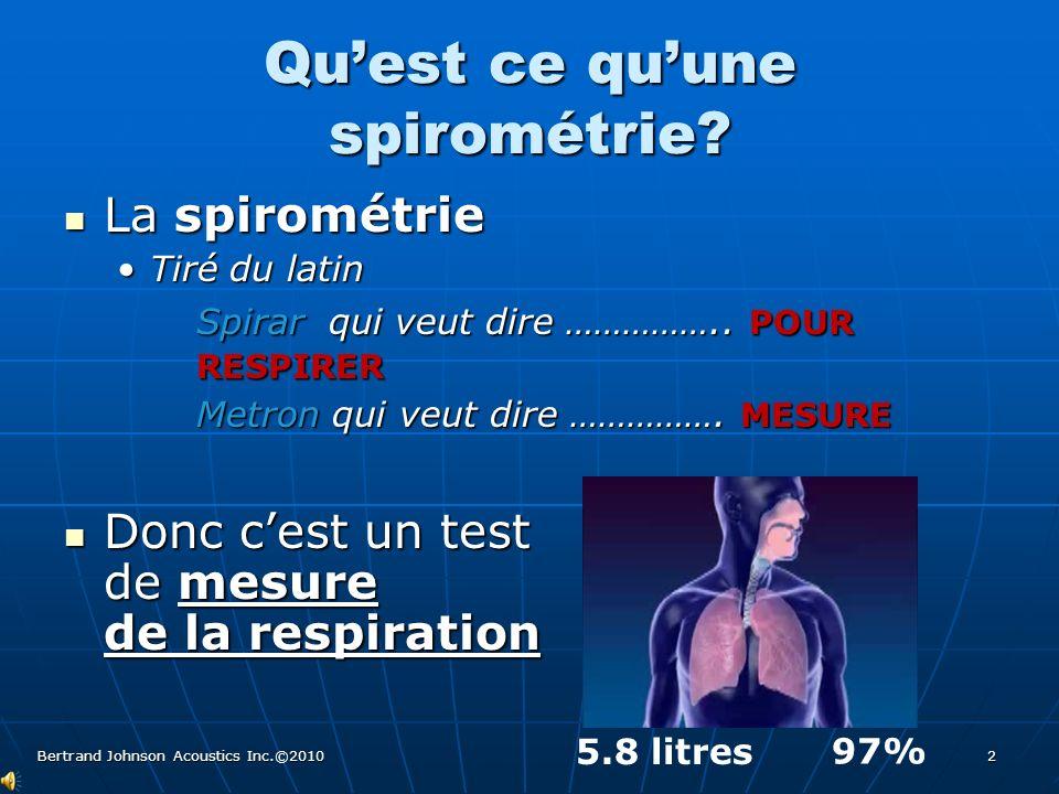 Quest ce quune spirométrie? La spirométrie La spirométrie Tiré du latinTiré du latin Spirar qui veut dire …………….. POUR RESPIRER Metron qui veut dire …