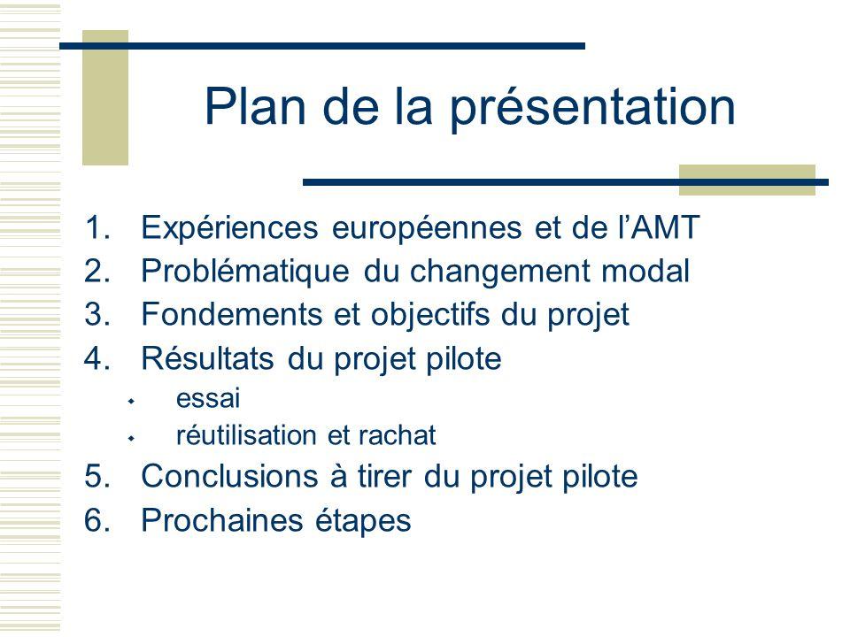 Plan de la présentation 1.Expériences européennes et de lAMT 2.Problématique du changement modal 3.Fondements et objectifs du projet 4.Résultats du pr