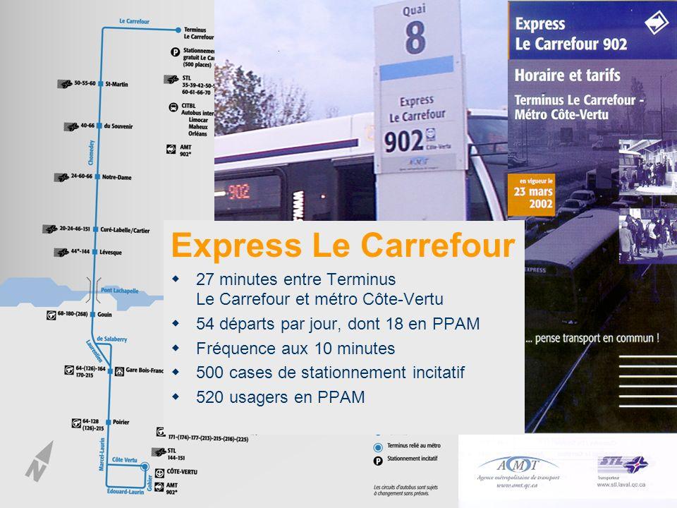 Express Le Carrefour 27 minutes entre Terminus Le Carrefour et métro Côte-Vertu 54 départs par jour, dont 18 en PPAM Fréquence aux 10 minutes 500 case