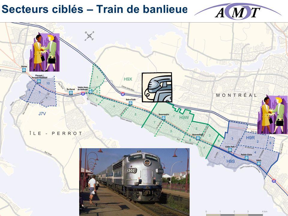 Secteurs ciblés – Train de banlieue