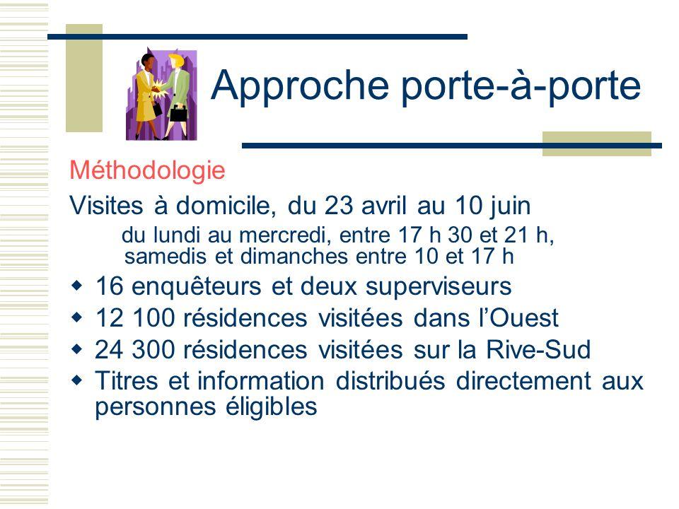 Approche porte-à-porte Méthodologie Visites à domicile, du 23 avril au 10 juin du lundi au mercredi, entre 17 h 30 et 21 h, samedis et dimanches entre