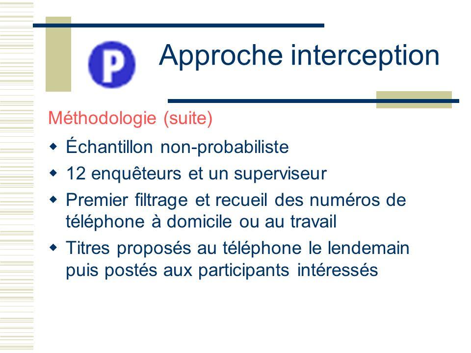 Approche interception Méthodologie (suite) Échantillon non-probabiliste 12 enquêteurs et un superviseur Premier filtrage et recueil des numéros de tél