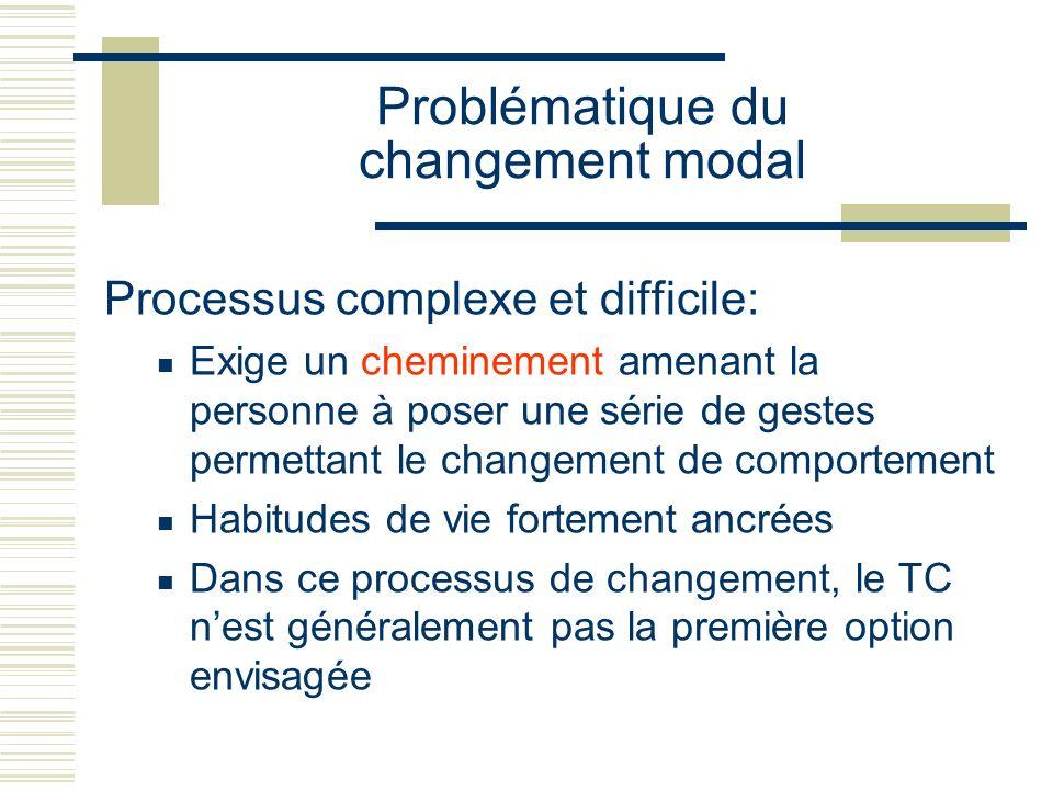 Problématique du changement modal Processus complexe et difficile: Exige un cheminement amenant la personne à poser une série de gestes permettant le