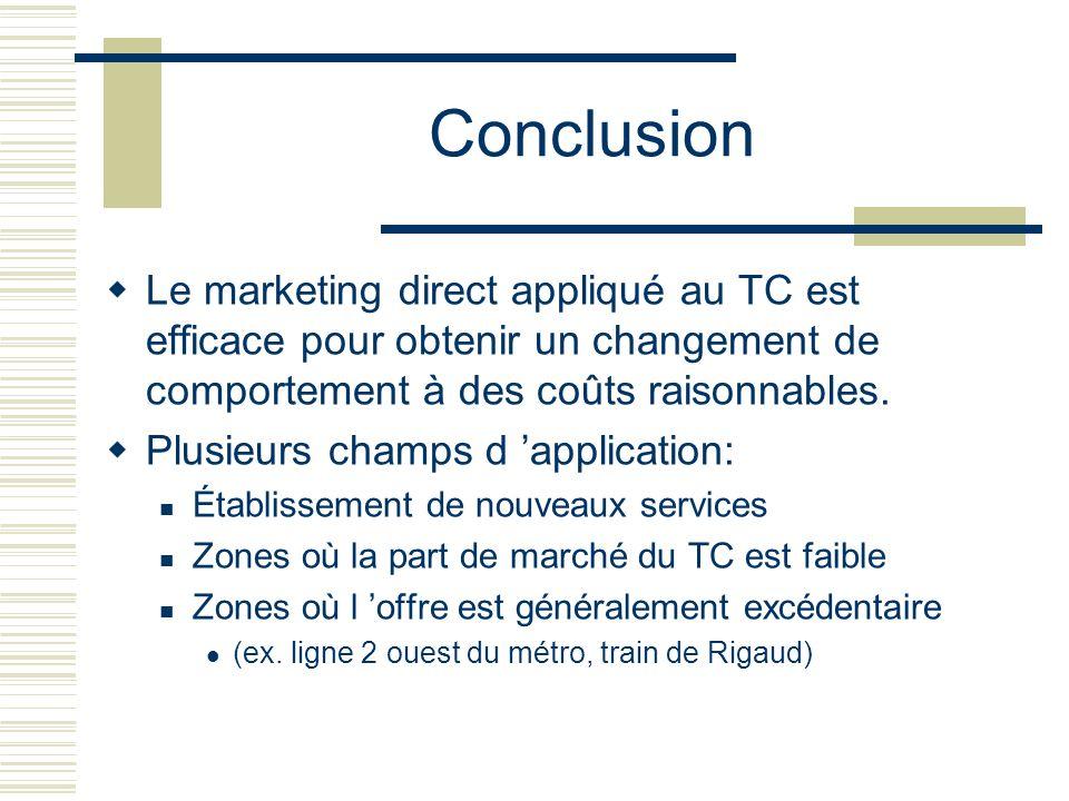 Conclusion Le marketing direct appliqué au TC est efficace pour obtenir un changement de comportement à des coûts raisonnables. Plusieurs champs d app
