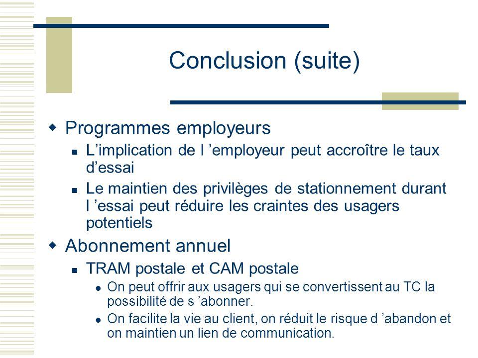 Conclusion (suite) Programmes employeurs Limplication de l employeur peut accroître le taux dessai Le maintien des privilèges de stationnement durant