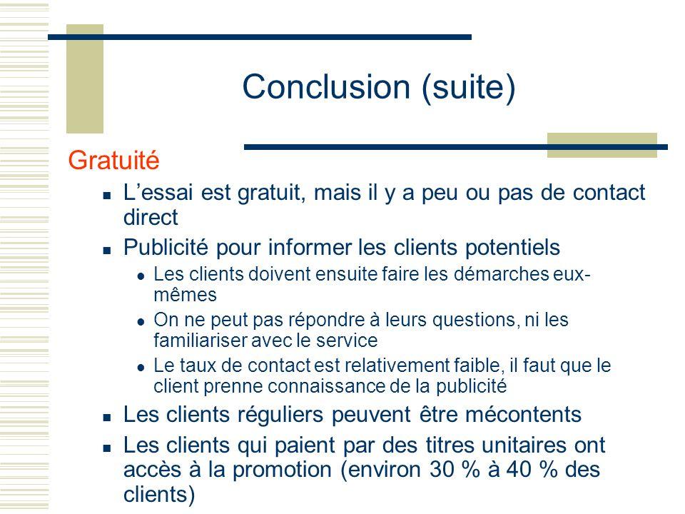 Conclusion (suite) Gratuité Lessai est gratuit, mais il y a peu ou pas de contact direct Publicité pour informer les clients potentiels Les clients do