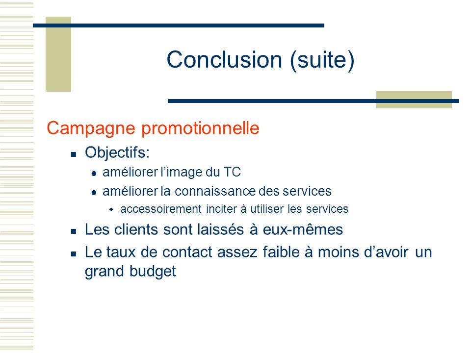 Conclusion (suite) Campagne promotionnelle Objectifs: améliorer limage du TC améliorer la connaissance des services accessoirement inciter à utiliser