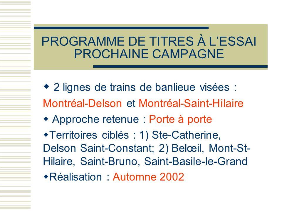 PROGRAMME DE TITRES À LESSAI PROCHAINE CAMPAGNE 2 lignes de trains de banlieue visées : Montréal-Delson et Montréal-Saint-Hilaire Approche retenue : P