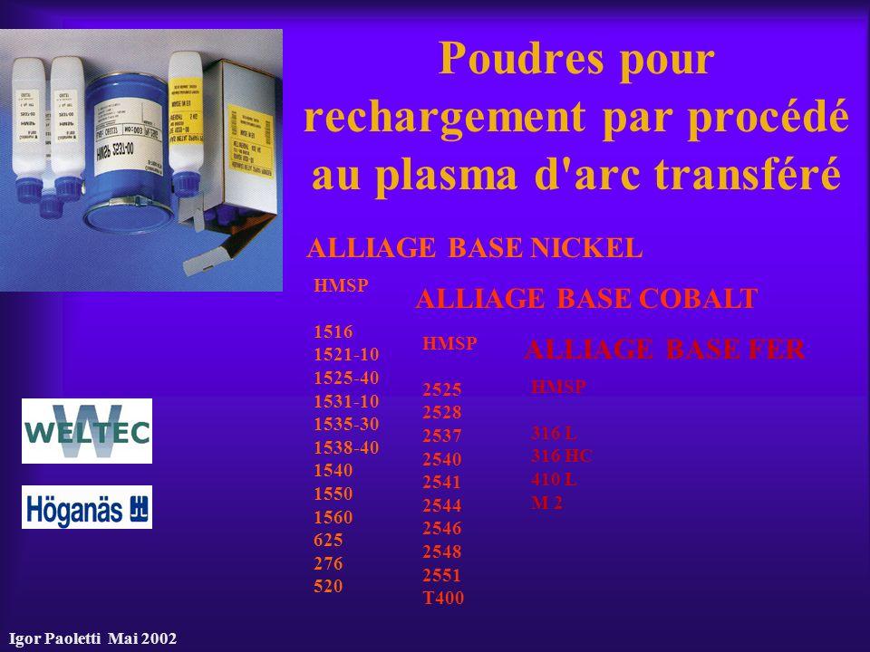 Igor Paoletti Mai 2002 Poudres pour rechargement par procédé au plasma d'arc transféré HMSP 1516 1521-10 1525-40 1531-10 1535-30 1538-40 1540 1550 156