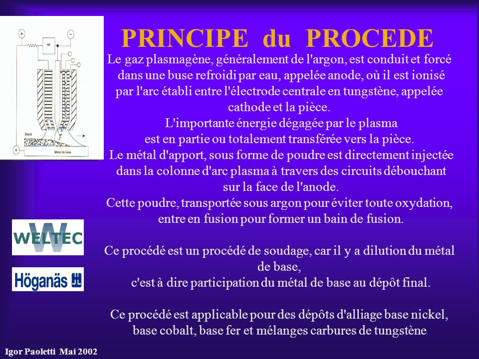 Igor Paoletti Mai 2002 PRINCIPE du PROCEDE Le gaz plasmagène, généralement de l'argon, est conduit et forcé dans une buse refroidi par eau, appelée an