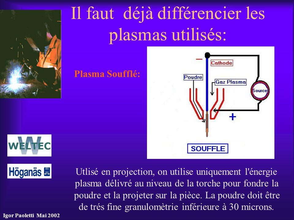 Igor Paoletti Mai 2002 Il faut déjà différencier les plasmas utilisés: Utlisé en projection, on utilise uniquement l'énergie plasma délivré au niveau