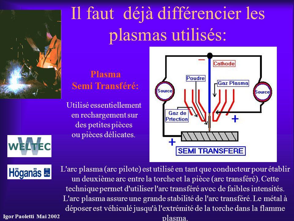 Igor Paoletti Mai 2002 Il faut déjà différencier les plasmas utilisés: L'arc plasma (arc pilote) est utilisé en tant que conducteur pour établir un de
