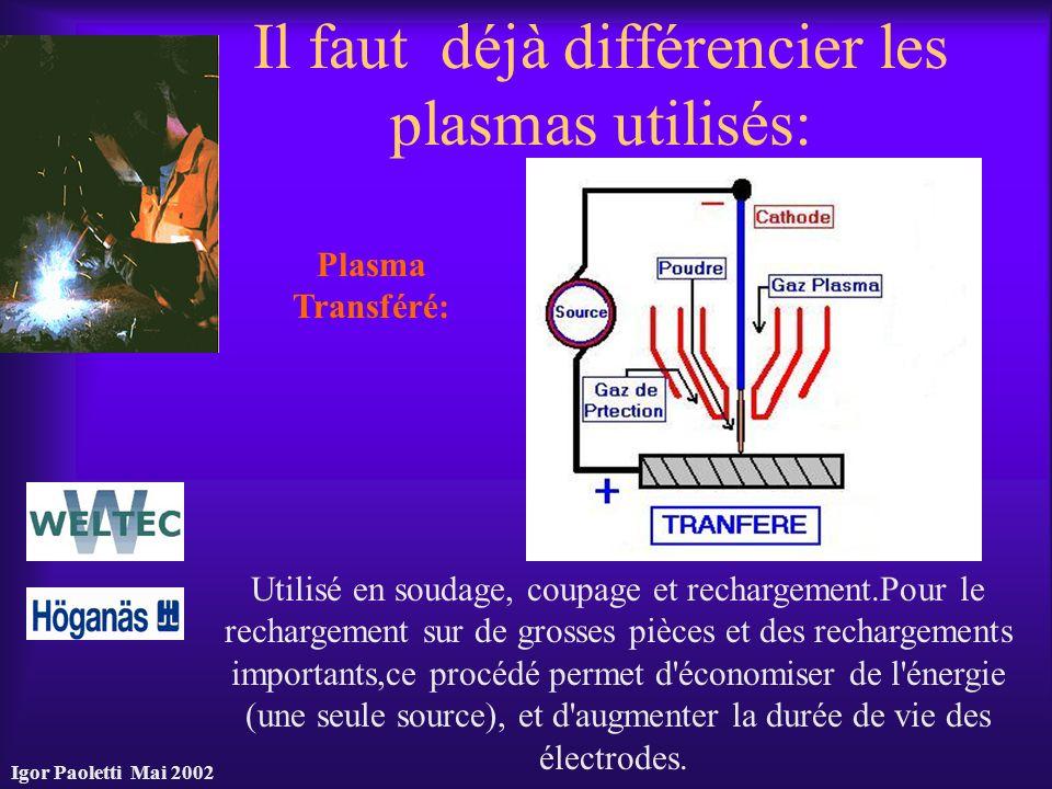 Igor Paoletti Mai 2002 Il faut déjà différencier les plasmas utilisés: Utilisé en soudage, coupage et rechargement.Pour le rechargement sur de grosses