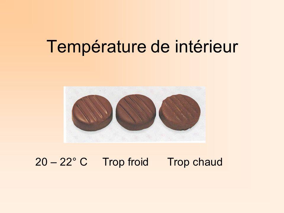 Température de intérieur 20 – 22° CTrop froidTrop chaud