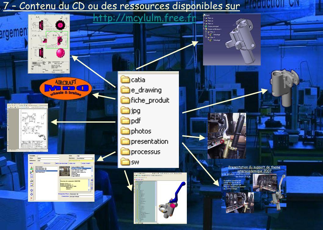 7 – Contenu du CD ou des ressources disponibles sur http://mcylulm.free.frhttp://mcylulm.free.fr