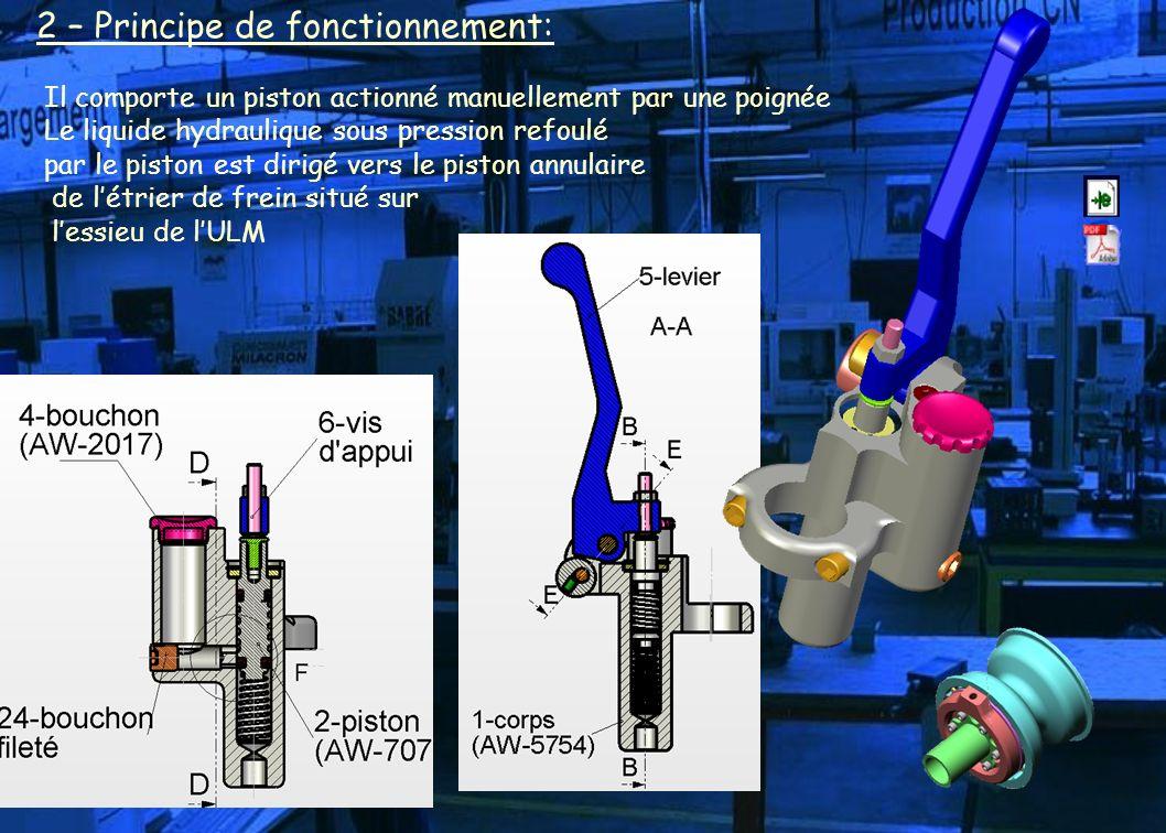Il comporte un piston actionné manuellement par une poignée Le liquide hydraulique sous pression refoulé par le piston est dirigé vers le piston annulaire de létrier de frein situé sur lessieu de lULM 2 – Principe de fonctionnement: