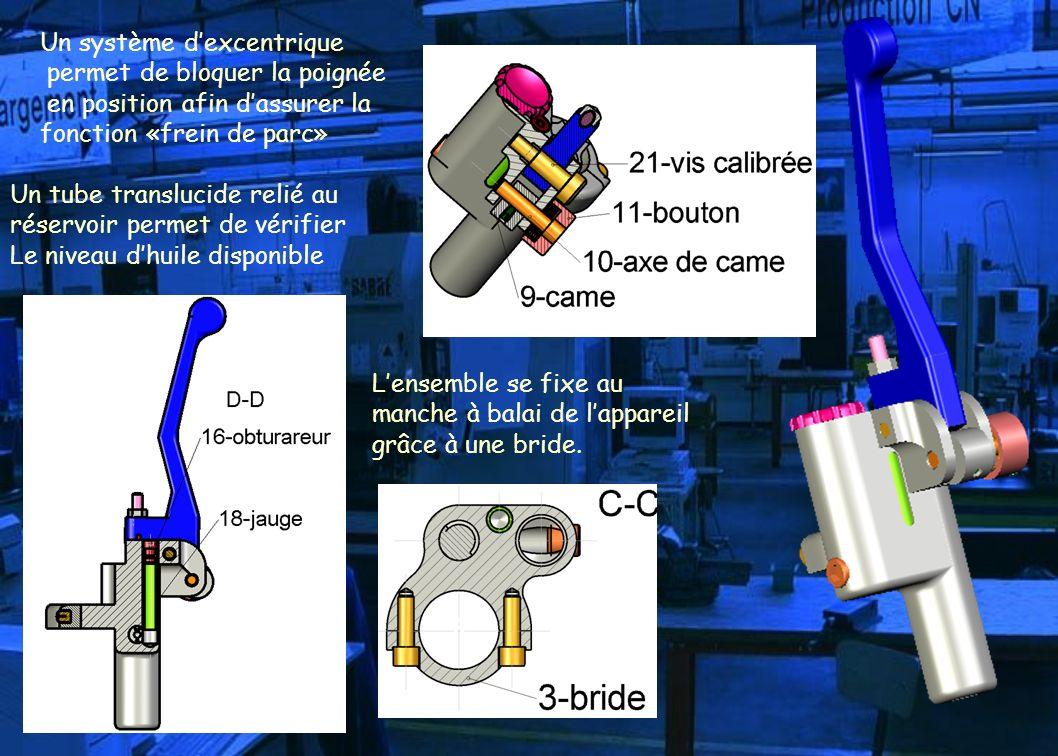 Un système dexcentrique permet de bloquer la poignée en position afin dassurer la fonction «frein de parc» Un tube translucide relié au réservoir perm