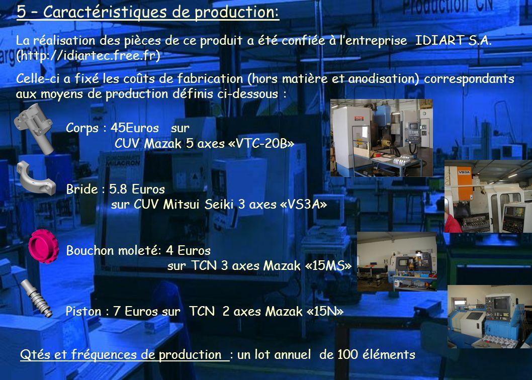 5 – Caractéristiques de production: Corps : 45Euros sur CUV Mazak 5 axes «VTC-20B» Bride : 5.8 Euros sur CUV Mitsui Seiki 3 axes «VS3A» Bouchon moleté: 4 Euros sur TCN 3 axes Mazak «15MS» Piston : 7 Euros sur TCN 2 axes Mazak «15N» La réalisation des pièces de ce produit a été confiée à lentreprise IDIART S.A.