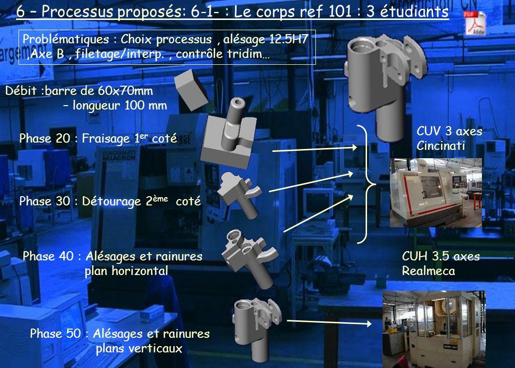 6 – Processus proposés: 6-1- : Le corps ref 101 : 3 étudiants Débit :barre de 60x70mm – longueur 100 mm Phase 20 : Fraisage 1 er coté CUV 3 axes Cinci