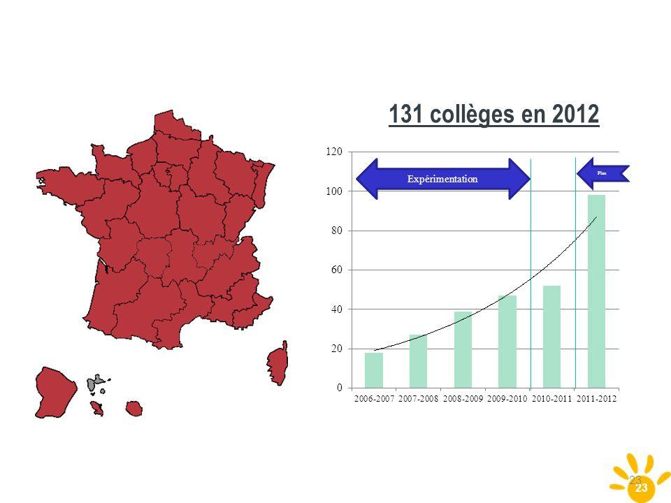 23 131 collèges en 2012 23