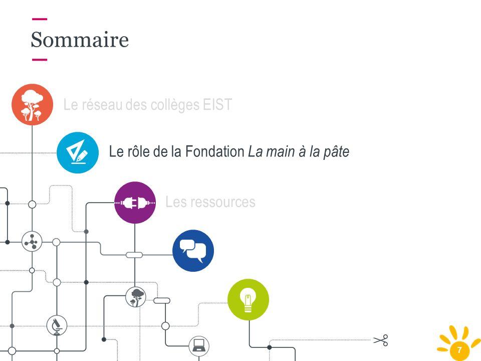 7 Le réseau des collèges EIST Sommaire Le rôle de la Fondation La main à la pâte Les ressources