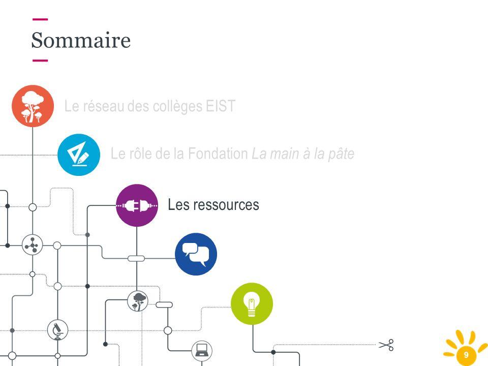 9 Le réseau des collèges EIST Sommaire Le rôle de la Fondation La main à la pâte Les ressources