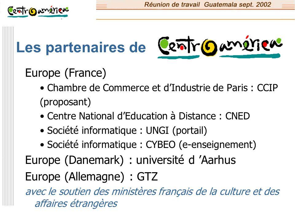 Les partenaires de Amérique centrale –SITCA (coordinateur régional) –Instituts du tourisme –acteurs régionaux