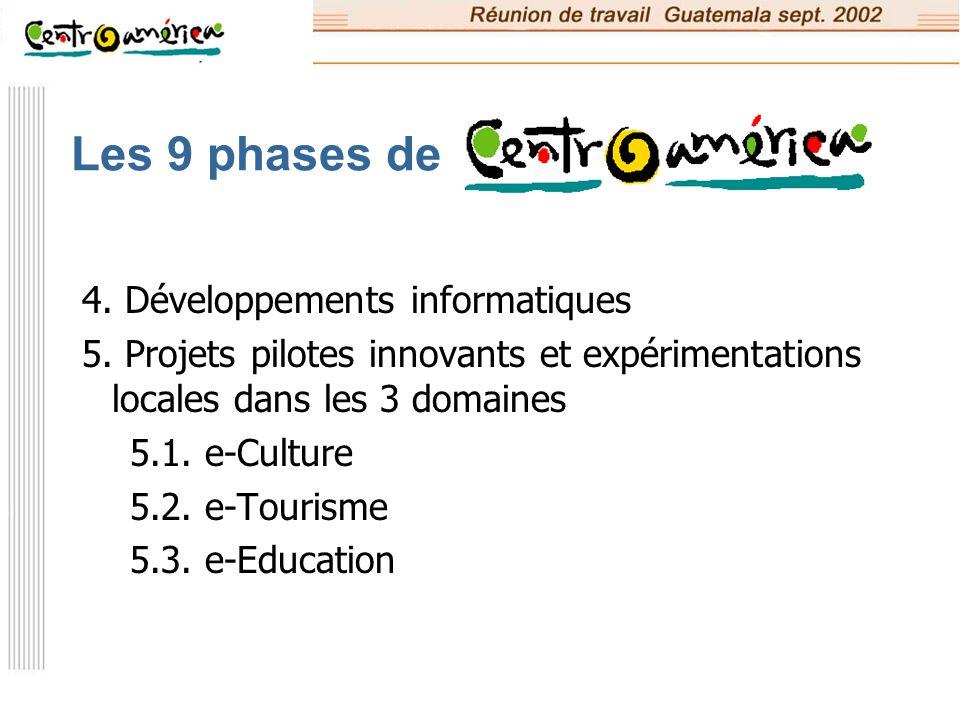 Les 9 phases de 6.Communication-diffusion 7. Evaluation 8.