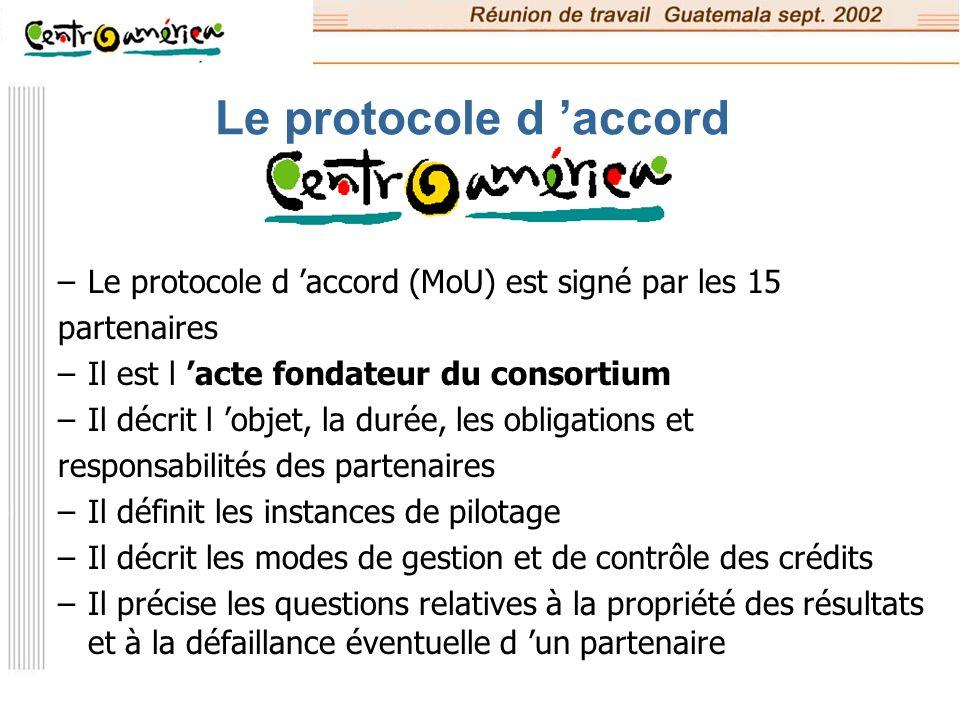 Le protocole d accord –Le protocole d accord (MoU) est signé par les 15 partenaires –Il est l acte fondateur du consortium –Il décrit l objet, la duré