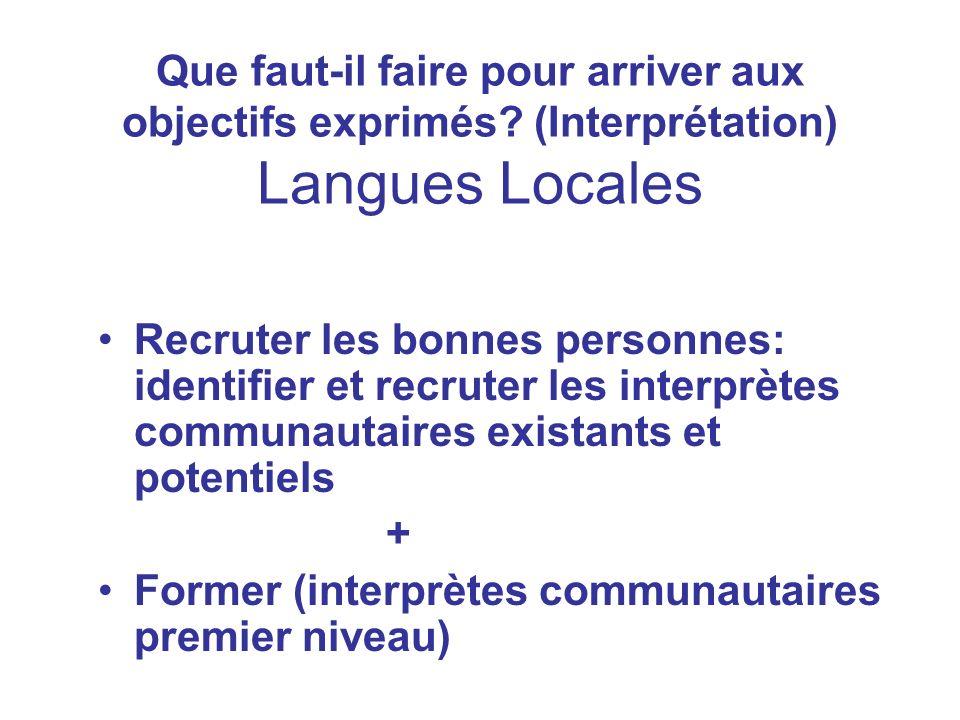Que faut-il faire pour arriver aux objectifs exprimés? (Interprétation) Langues Locales Recruter les bonnes personnes: identifier et recruter les inte