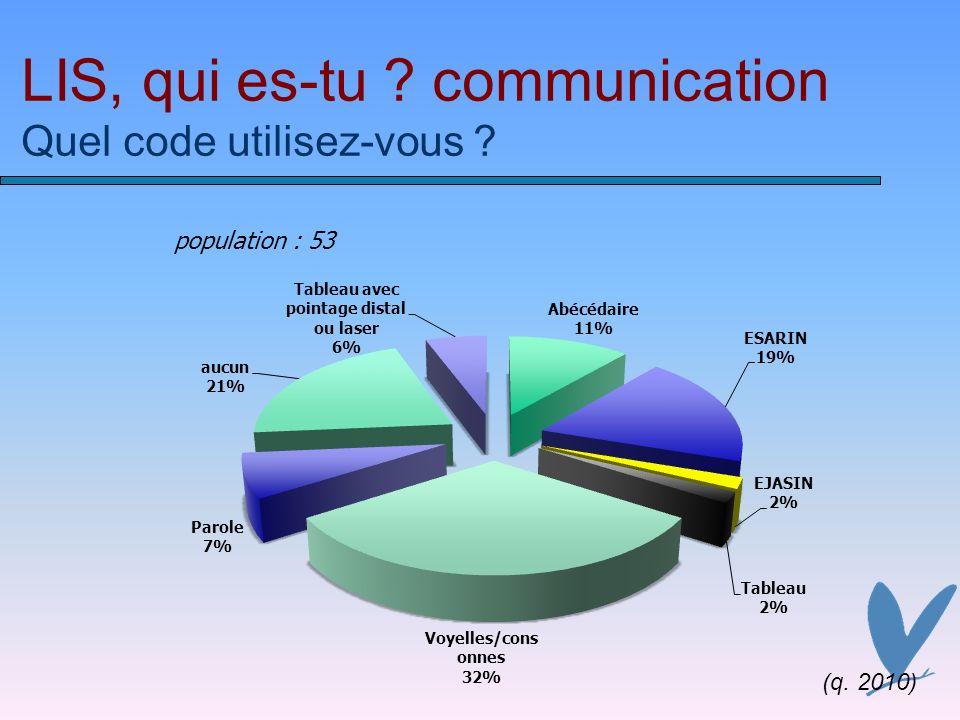 LIS, qui es-tu ? communication Quel code utilisez-vous ? (q. 2010)