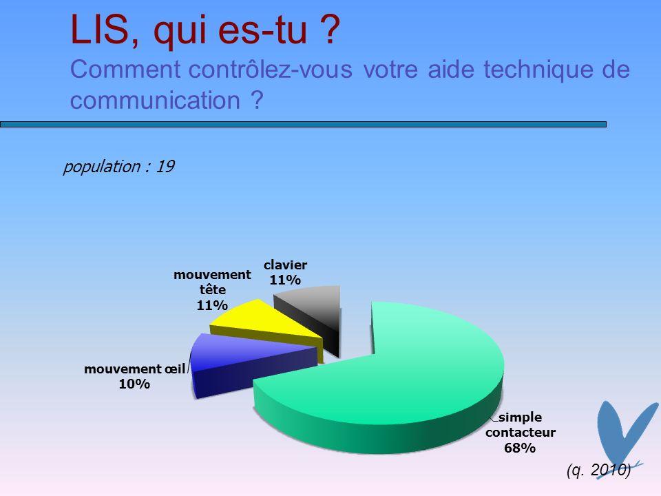 LIS, qui es-tu ? Comment contrôlez-vous votre aide technique de communication ? (q. 2010)