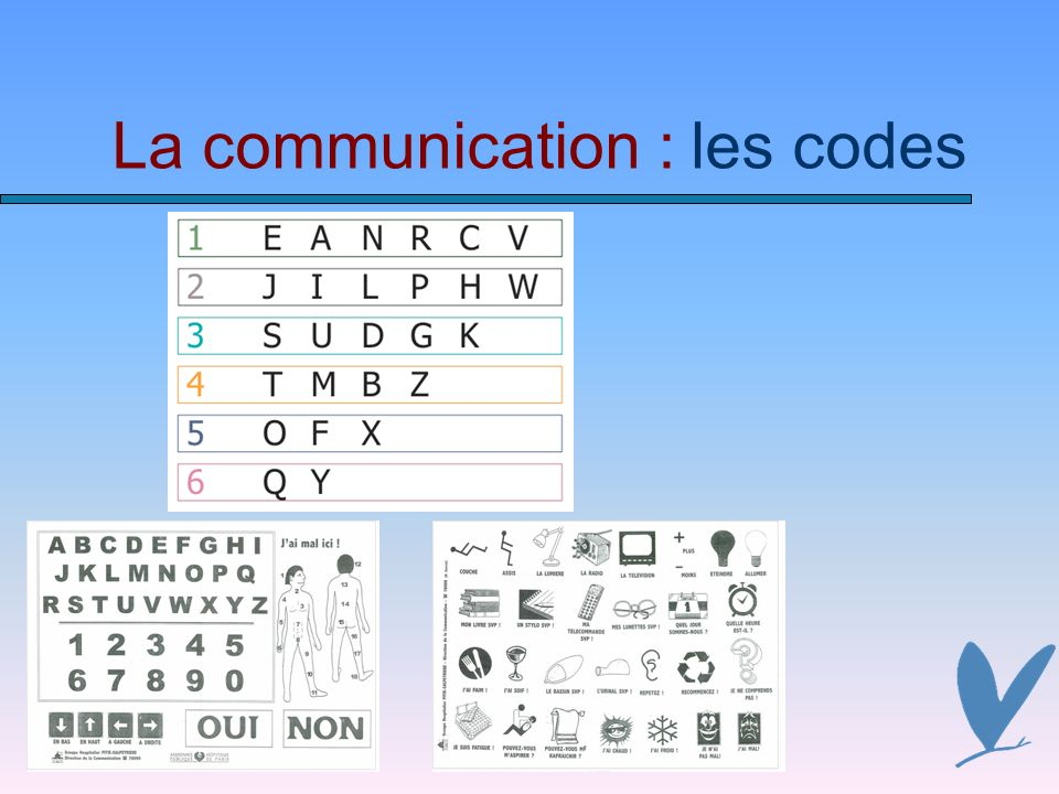 La communication : les codes