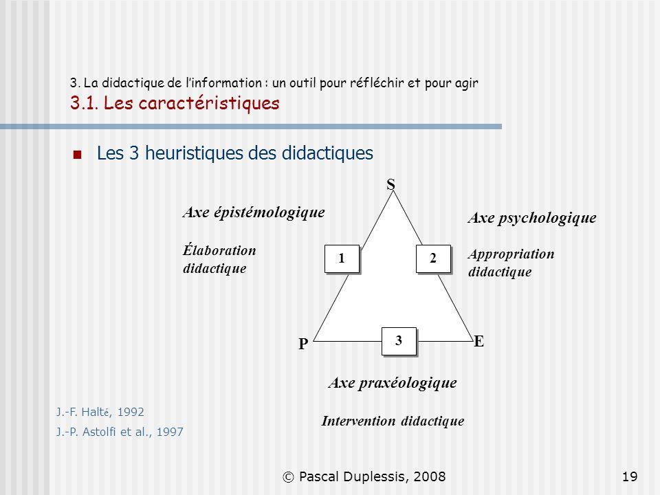 © Pascal Duplessis, 200819 3. La didactique de linformation : un outil pour réfléchir et pour agir 3.1. Les caractéristiques Les 3 heuristiques des di