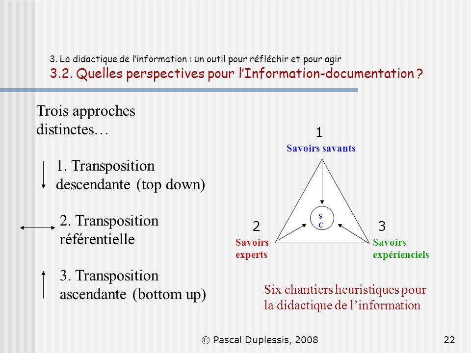 © Pascal Duplessis, 200822 3. La didactique de linformation : un outil pour réfléchir et pour agir 3.2. Quelles perspectives pour lInformation-documen
