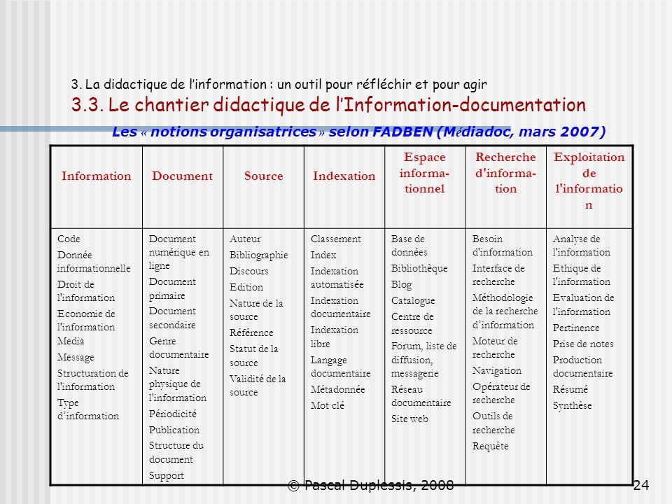 © Pascal Duplessis, 200824 3. La didactique de linformation : un outil pour réfléchir et pour agir 3.3. Le chantier didactique de lInformation-documen