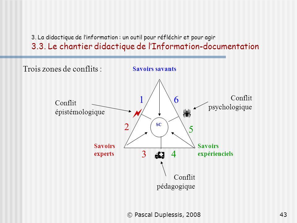 © Pascal Duplessis, 200843 3. La didactique de linformation : un outil pour réfléchir et pour agir 3.3. Le chantier didactique de lInformation-documen