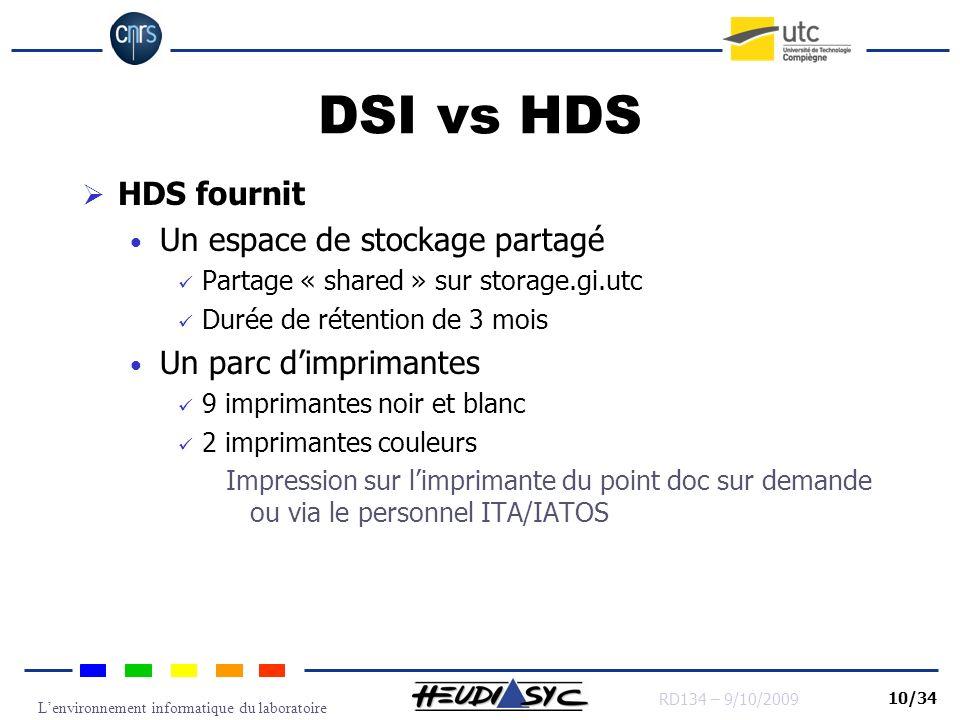 Lenvironnement informatique du laboratoire RD134 – 9/10/2009 10/34 DSI vs HDS HDS fournit Un espace de stockage partagé Partage « shared » sur storage