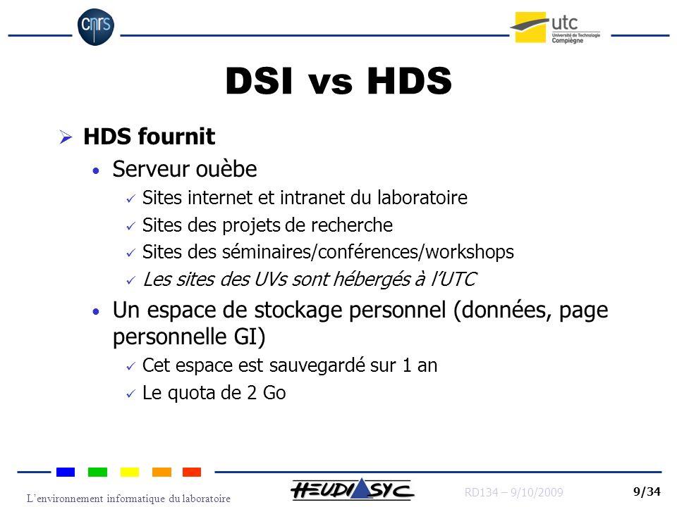 Lenvironnement informatique du laboratoire RD134 – 9/10/2009 9/34 DSI vs HDS HDS fournit Serveur ouèbe Sites internet et intranet du laboratoire Sites
