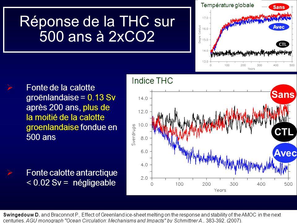 Réponse de la THC sur 500 ans à 2xCO2 Sans CO2 (ppm) 0 70 500 280 560 CTL Avec Sans Temps (années) Swingedouw D. and Braconnot P., Effect of Greenland