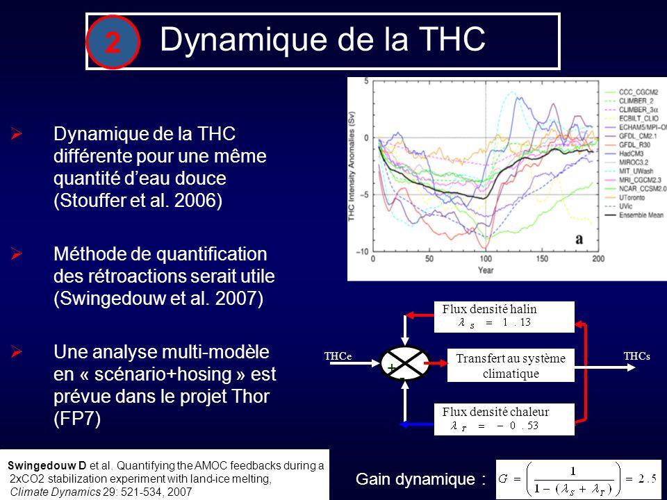 Dynamique de la THC Dynamique de la THC différente pour une même quantité deau douce (Stouffer et al. 2006) Méthode de quantification des rétroactions