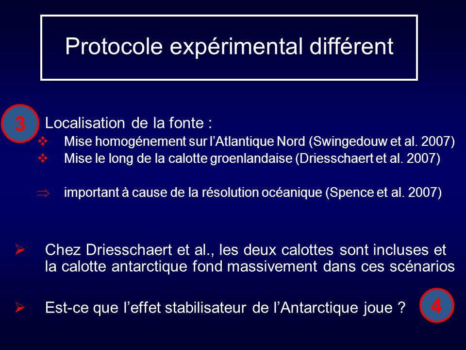 Protocole expérimental différent Localisation de la fonte : Mise homogénement sur lAtlantique Nord (Swingedouw et al. 2007) Mise le long de la calotte