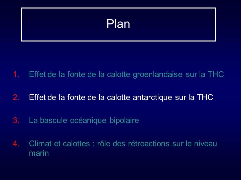Plan Effet de la fonte de la calotte groenlandaise sur la THC Effet de la fonte de la calotte antarctique sur la THC La bascule océanique bipolaire Climat et calottes : rôle des rétroactions sur le niveau marin