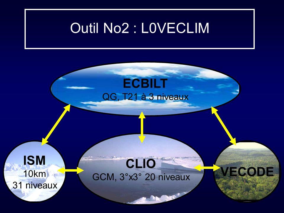 Outil No2 : L0VECLIM ECBILT QG, T21 à 3 niveaux ISM 10km 31 niveaux CLIO GCM, 3°x3° 20 niveaux VECODE