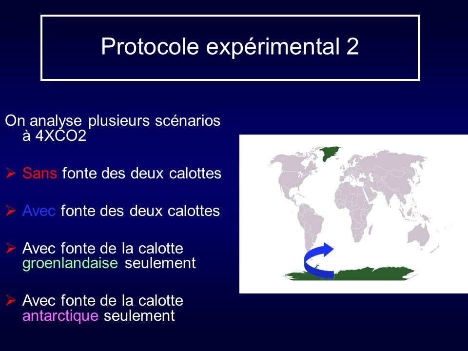 Protocole expérimental 2 On analyse plusieurs scénarios à 4XCO2 Sans fonte des deux calottes Avec fonte des deux calottes Avec fonte de la calotte groenlandaise seulement Avec fonte de la calotte antarctique seulement