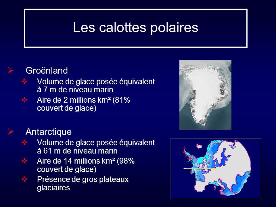 Les calottes polaires Groënland Volume de glace posée équivalent à 7 m de niveau marin Aire de 2 millions km² (81% couvert de glace) Antarctique Volume de glace posée équivalent à 61 m de niveau marin Aire de 14 millions km² (98% couvert de glace) Présence de gros plateaux glaciaires