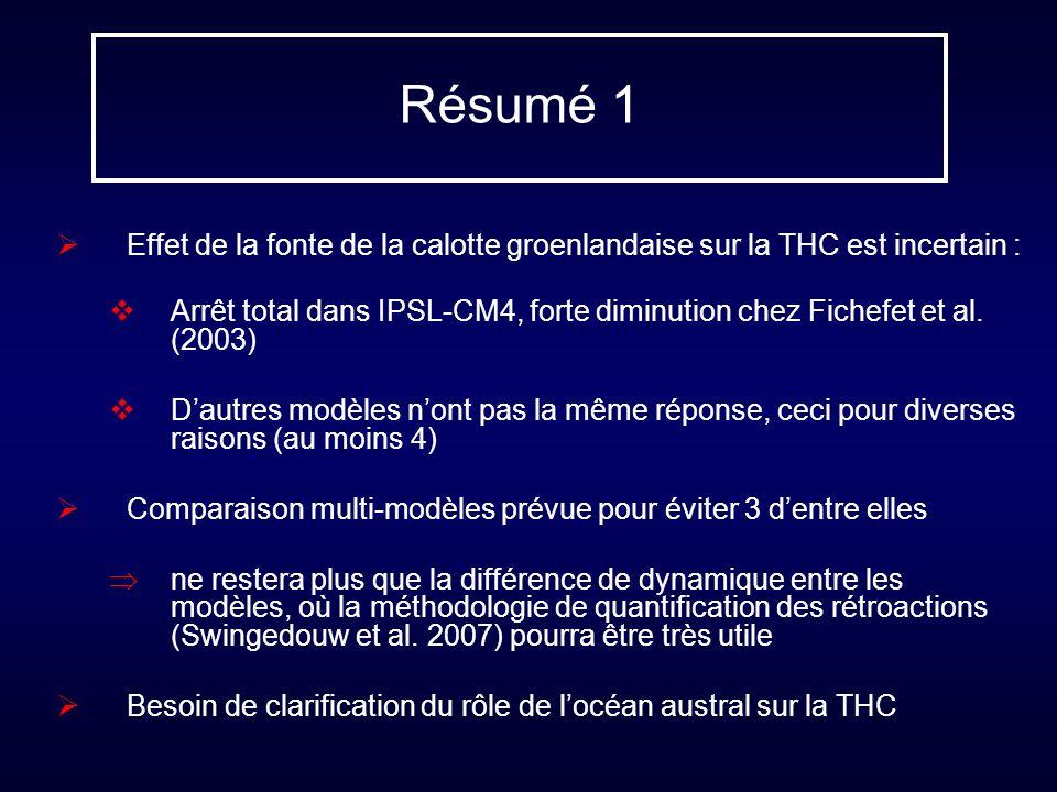 Résumé 1 Effet de la fonte de la calotte groenlandaise sur la THC est incertain : Arrêt total dans IPSL-CM4, forte diminution chez Fichefet et al.