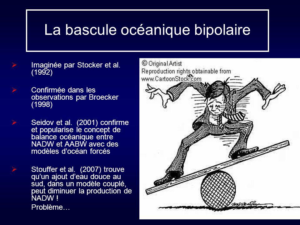 La bascule océanique bipolaire Imaginée par Stocker et al. (1992) Confirmée dans les observations par Broecker (1998) Seidov et al. (2001) confirme et