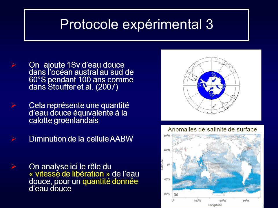 Protocole expérimental 3 On ajoute 1Sv deau douce dans locéan austral au sud de 60°S pendant 100 ans comme dans Stouffer et al.